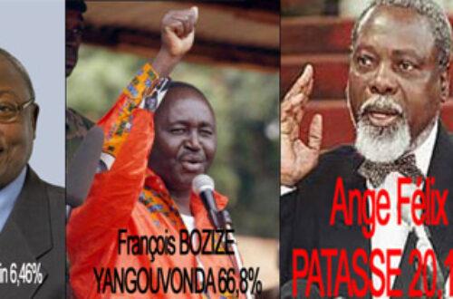 Article : Bozizé maintenu au pouvoir avec 66, 08% des suffrages