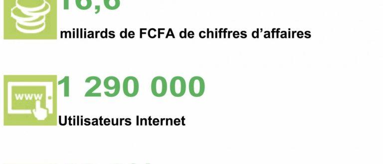 Article : Tchad : asphyxie de l'économie numérique